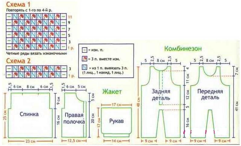 Вязание спицами кофточка для новорожденного спицами 17