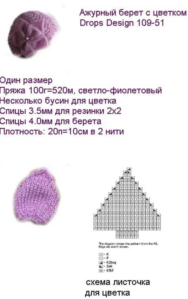 Схема вязания ажурной шапочки спицами 86