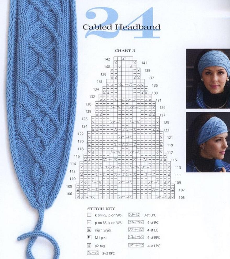 Схема для вязания на спицах полоски на голову